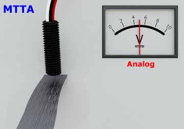 Analog Hall Effect Sensors - Analog Magnetic Proximity