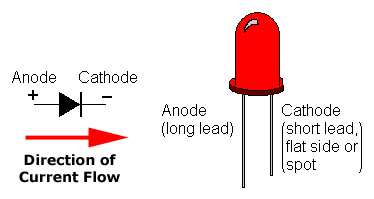 Direction of Current Flow through an LED