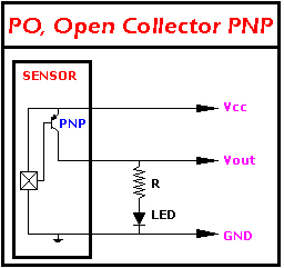 LED CONNECTION TO PNP OUTPUT