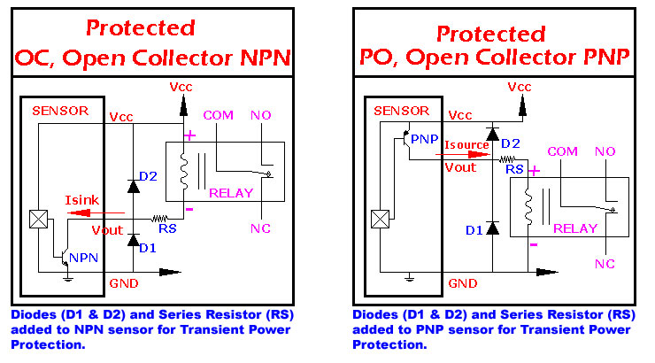 Protected Relay Output Configuration for NPN or PNP