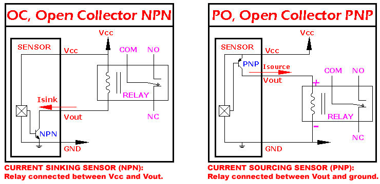 111_NPN_PNP_unprotected how to hook up a digital magnetic sensor to a relay sensor Hall Effect Switch at gsmx.co