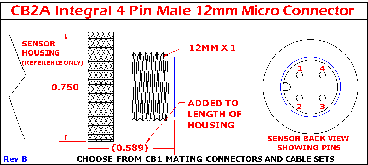 Connection Image