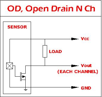 Option Image